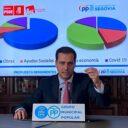 """Pablo Pérez: """"No es el momento de llevar a cabo estos proyectos. El esfuerzo inversor tiene que ir a nuestra economía y nuestros vecinos"""""""
